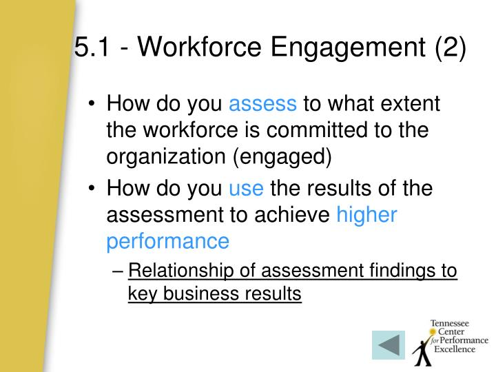 5.1 - Workforce Engagement (2)