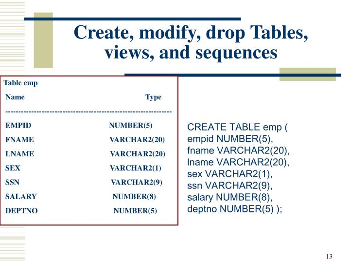 Create, modify, drop Tables, views, and sequences