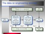 the data re engineering process