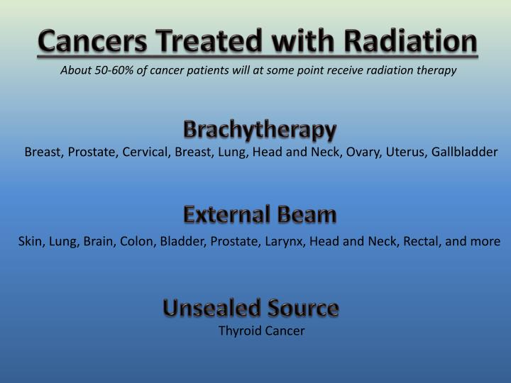 Cancers Treated with Radiation