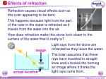 effects of refraction
