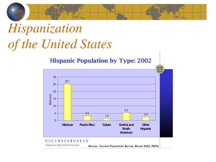 Hispanization