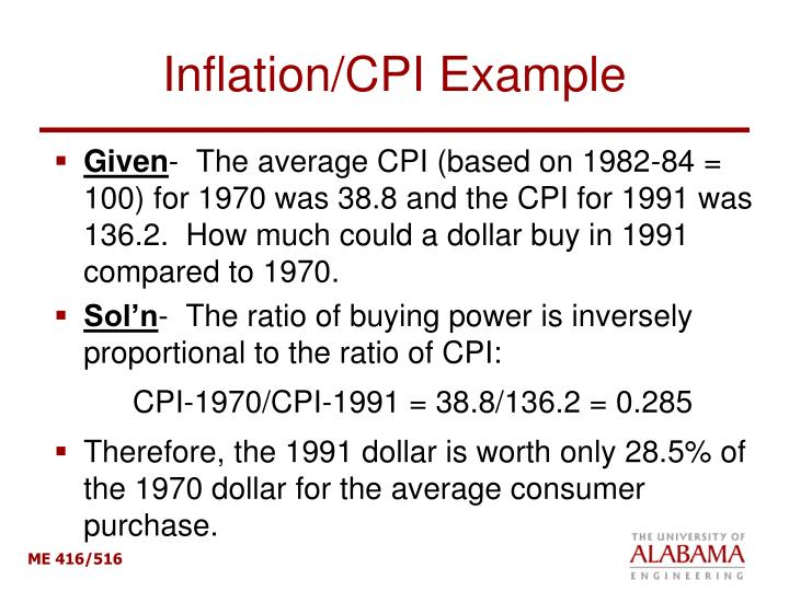 Inflation/CPI Example