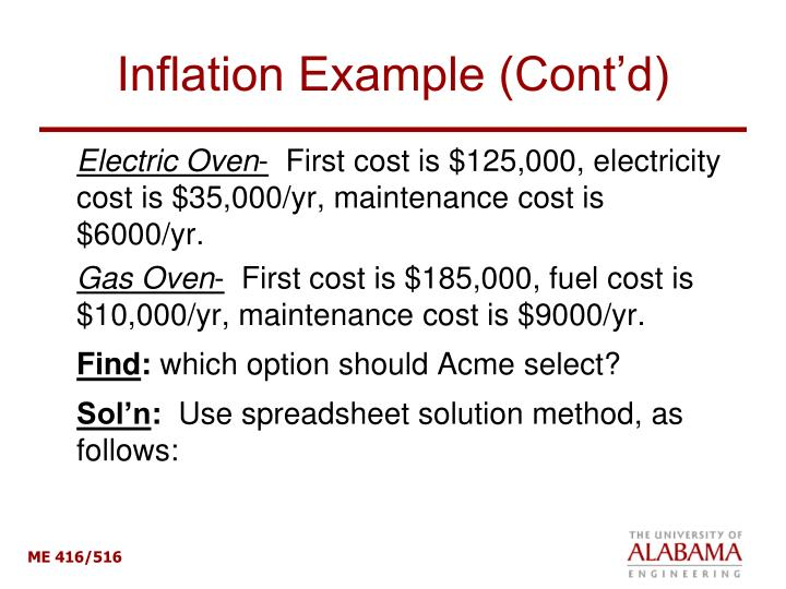 Inflation Example (Cont'd)