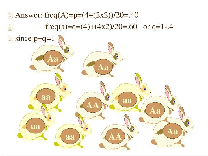 Answer: freq(A)=p=(4+(2x2))/20=.40