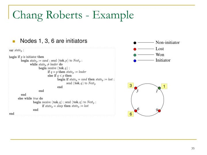 Chang Roberts - Example
