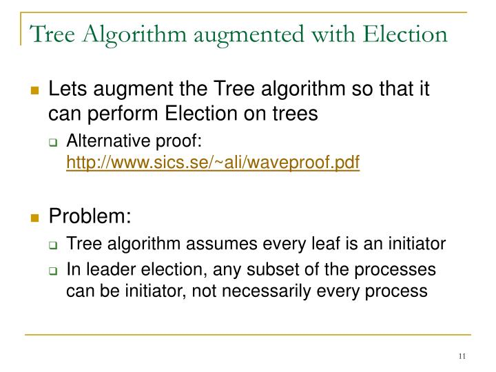 Tree Algorithm augmented with Election