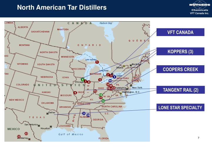North American Tar Distillers