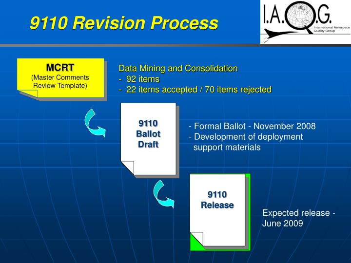 9110 Revision Process