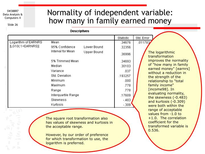 Normality of independent variable:
