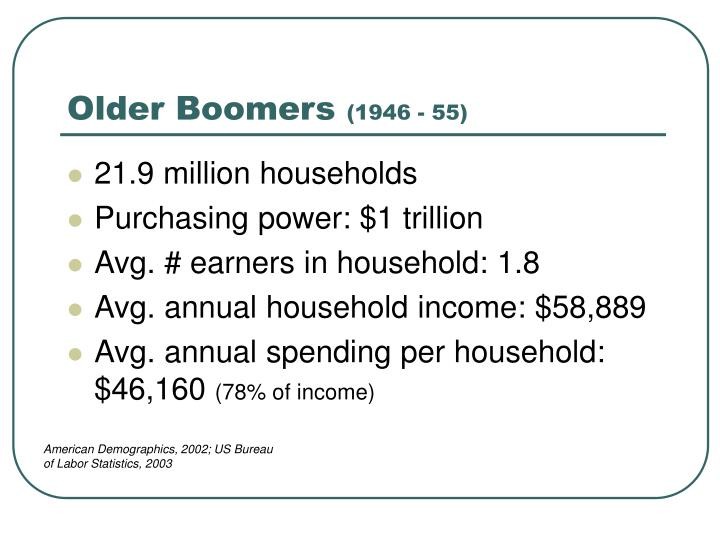 Older Boomers