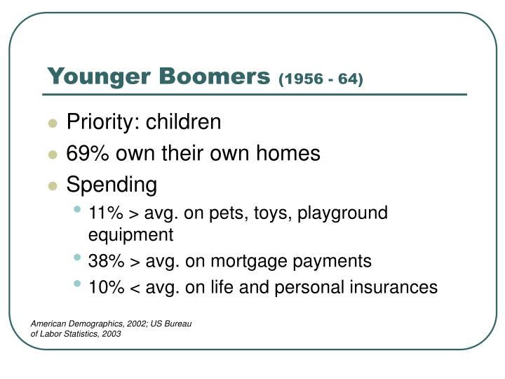 Younger Boomers