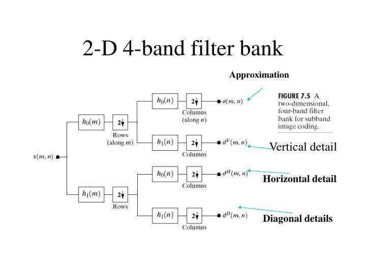 2-D 4-band filter bank