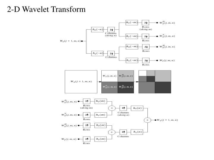 2-D Wavelet Transform