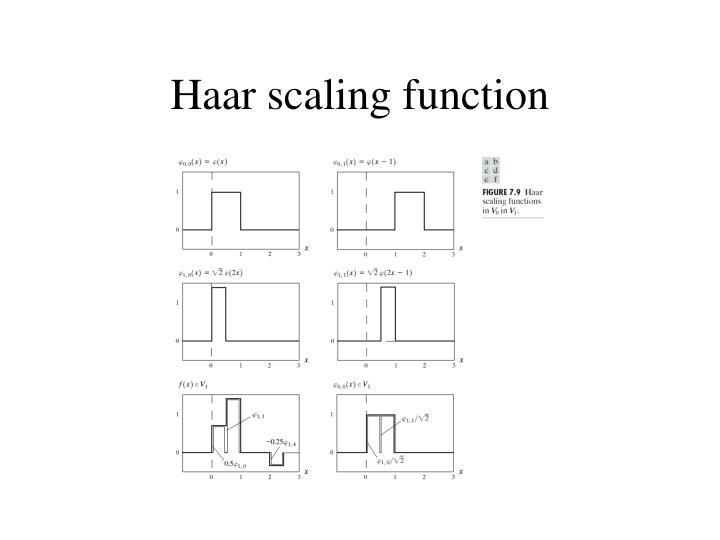 Haar scaling function