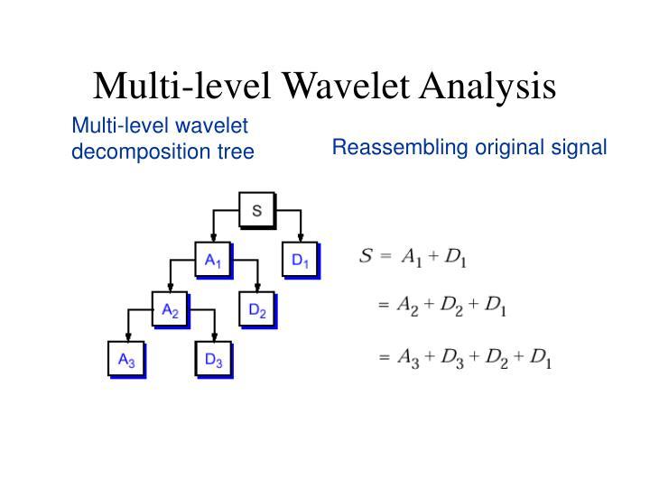 Multi-level Wavelet Analysis