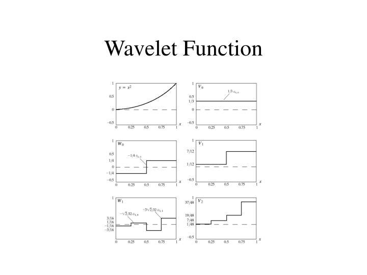 Wavelet Function