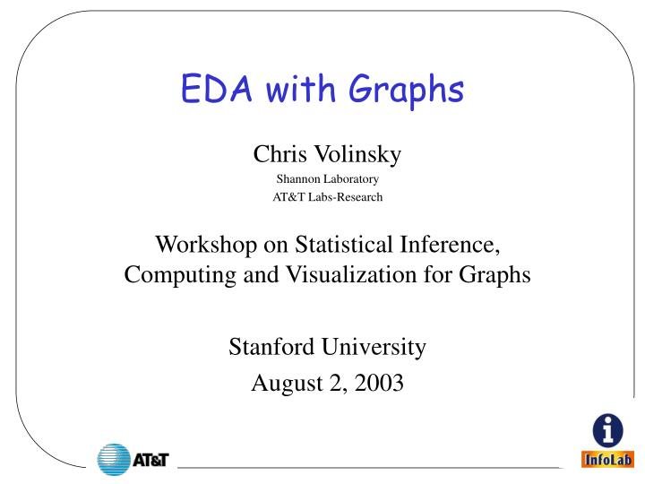 eda with graphs n.
