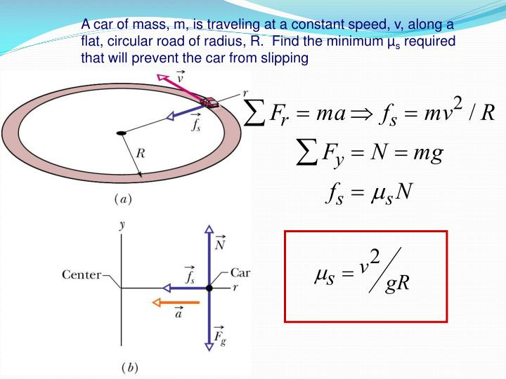 A car of mass, m, is traveling at a constant speed, v, along a flat, circular road of radius, R.  Find the minimum µ