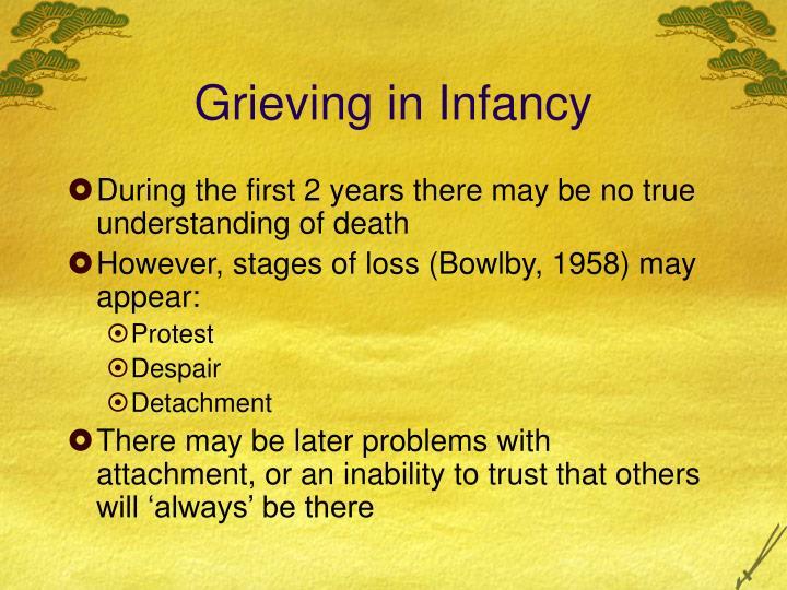 Grieving in Infancy