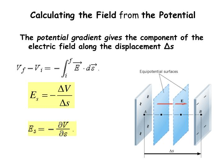 Calculating the Field
