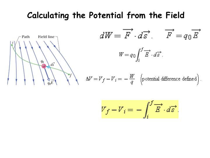 Calculating the Potential from the Field