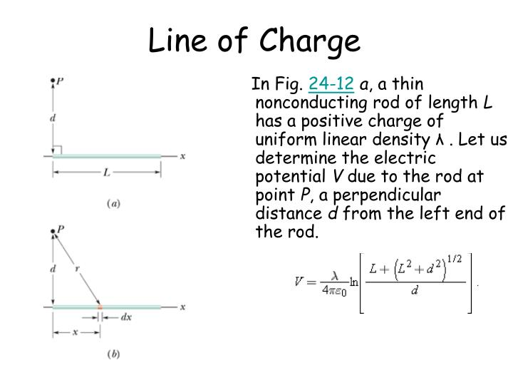 Line of Charge