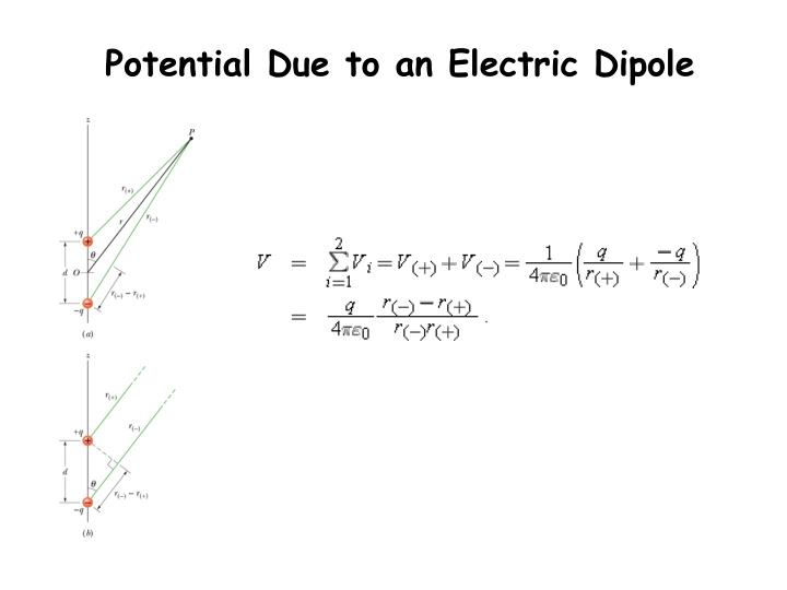 Potential Due to an Electric Dipole