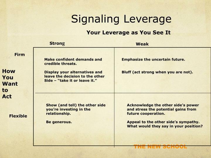Signaling Leverage