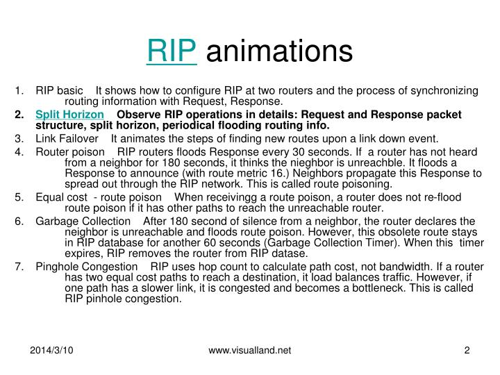 Rip animations