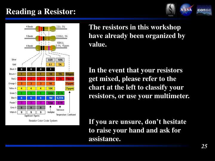 Reading a Resistor: