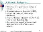 uk market background
