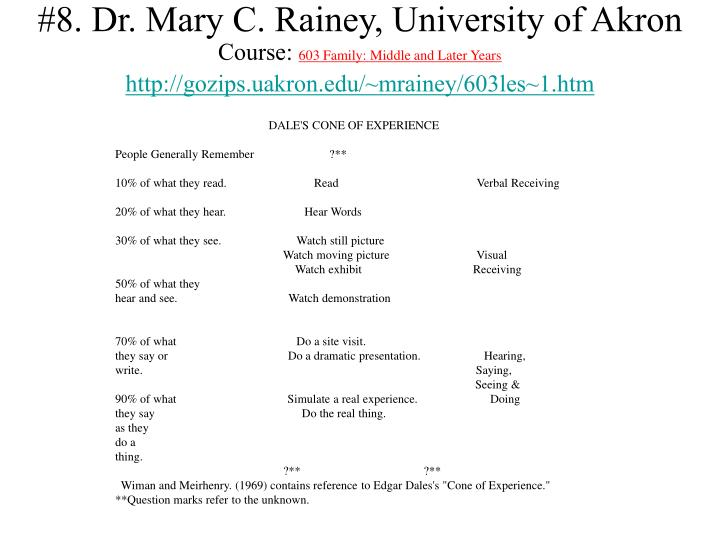 #8. Dr. Mary C. Rainey, University of Akron