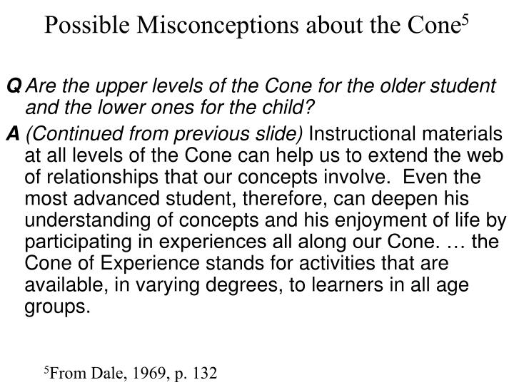 Possible Misconceptions about the Cone