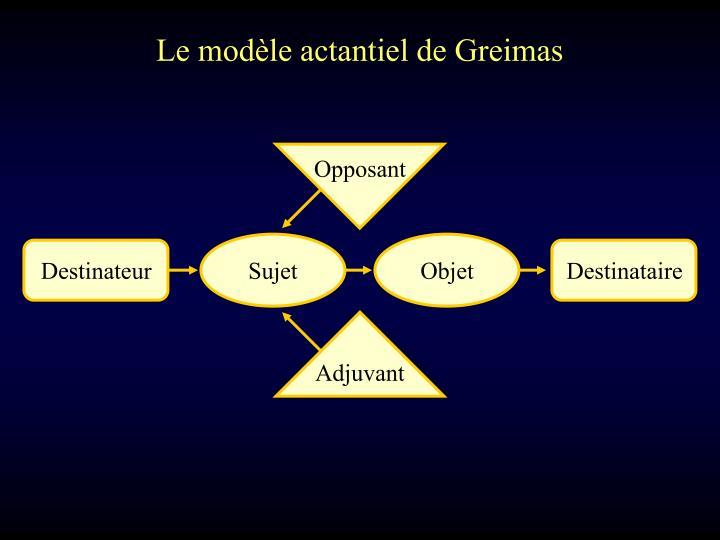 Le modèle actantiel de Greimas