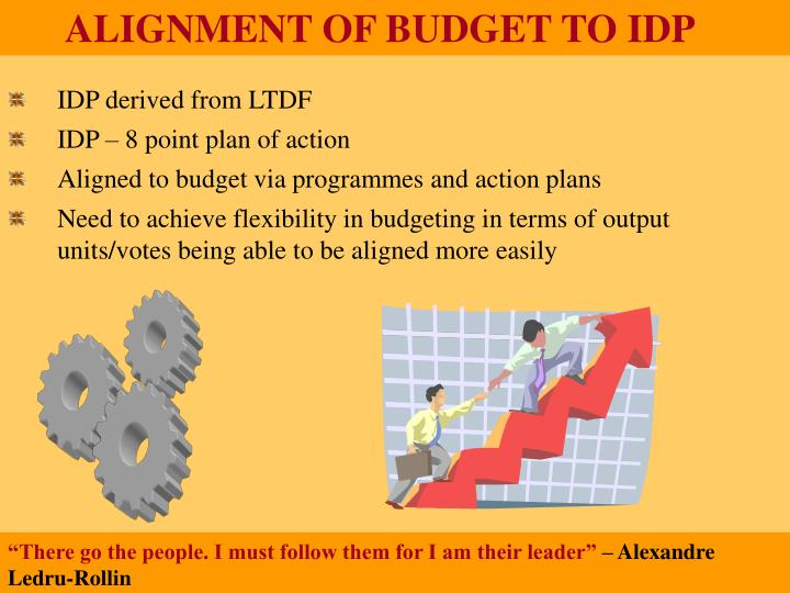 ALIGNMENT OF BUDGET TO IDP