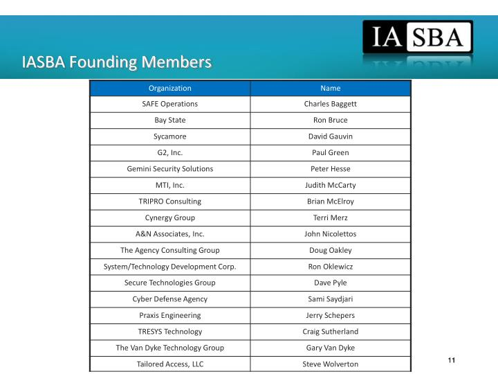IASBA Founding Members