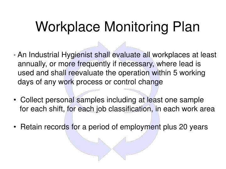 Workplace Monitoring Plan
