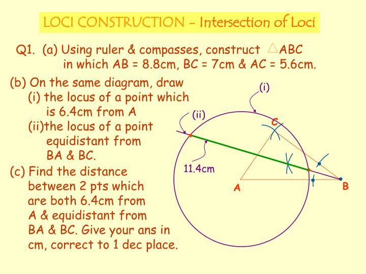 LOCI CONSTRUCTION -