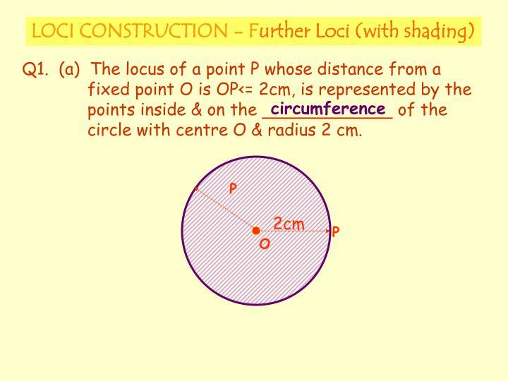 LOCI CONSTRUCTION - F