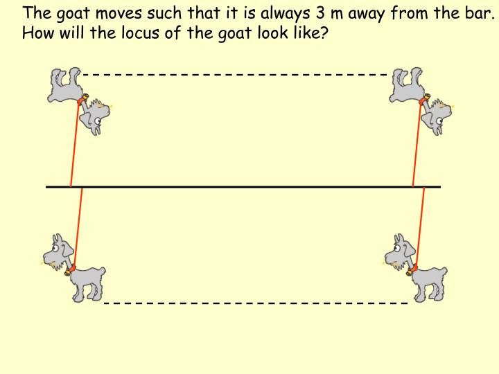 The goat moves such that it is always 3 m away from the bar.