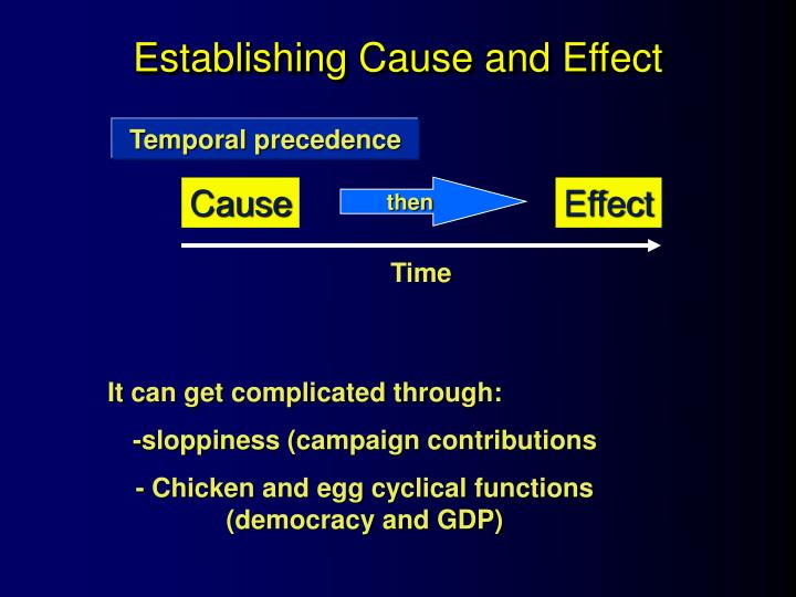 Establishing Cause and Effect