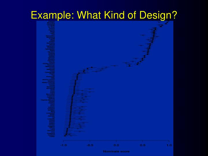 Example: What Kind of Design?