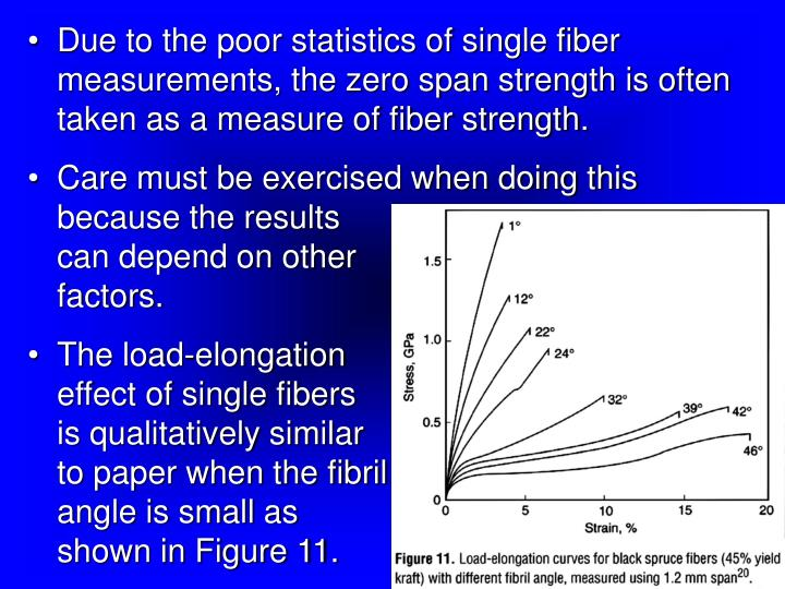 Due to the poor statistics of single fiber measurements, the zero span strength is often taken as a measure of fiber strength.
