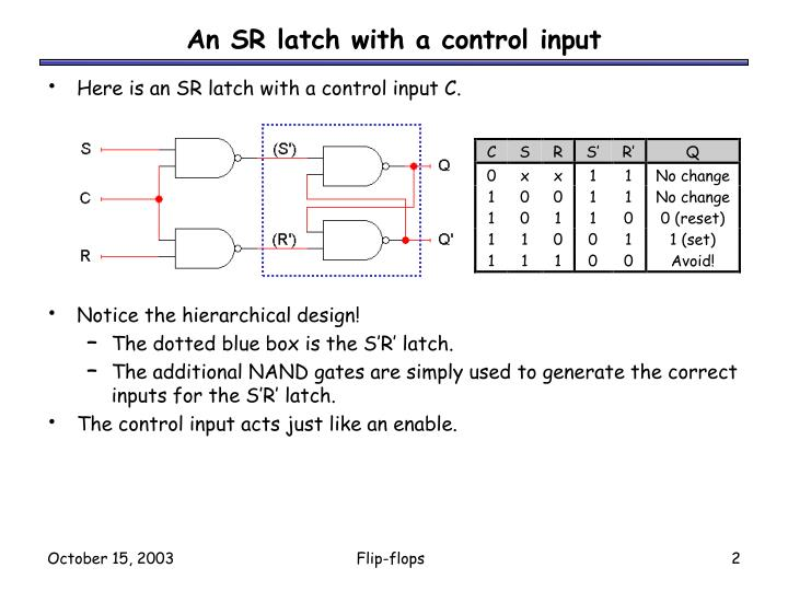 An sr latch with a control input