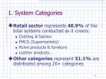 1 system categories