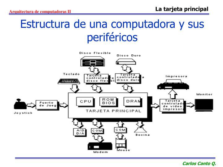 Estructura de una computadora y sus perif ricos