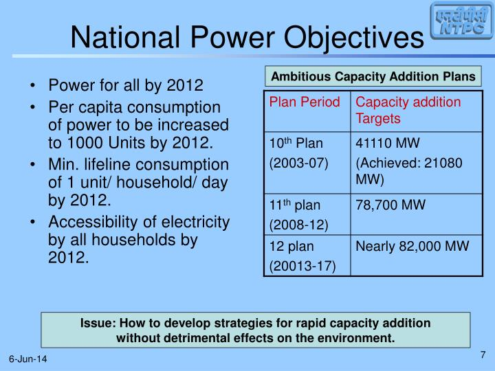National Power Objectives