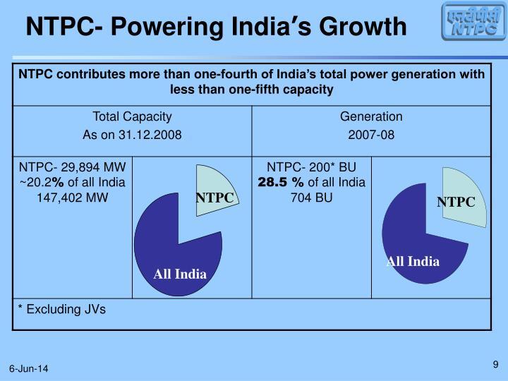 NTPC- Powering India