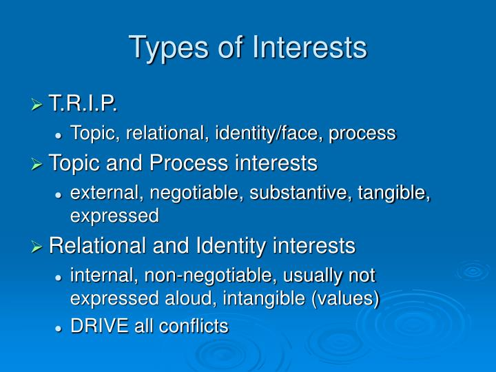 Types of Interests